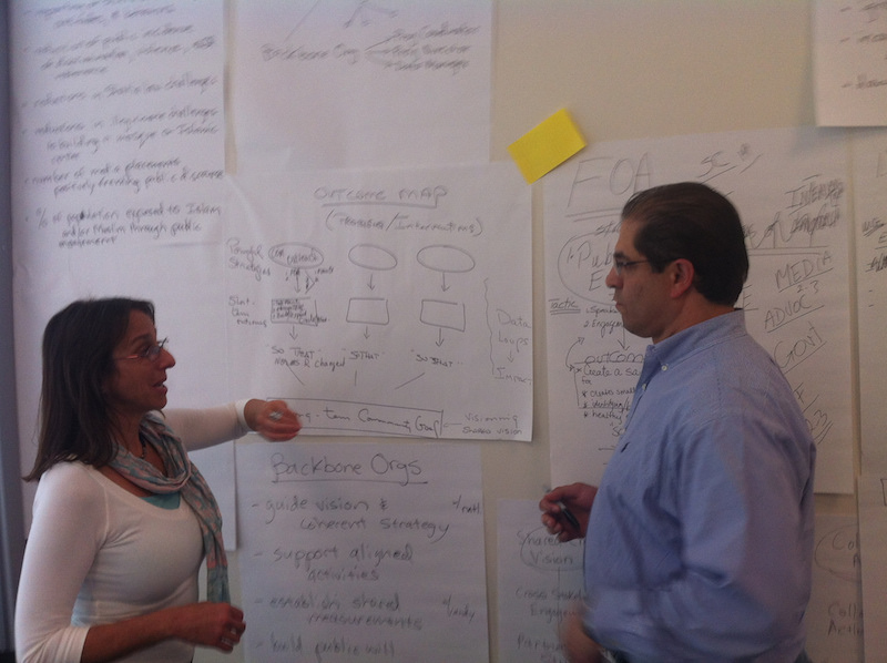 Greve Foundation consultant, Tamar Miller and Nashville coordinator Daoud Abudiab lead a community organizing session of the Our Muslim Neighbor initiative.